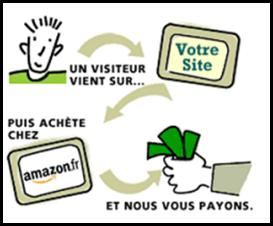 Le principe de l'affiliation Internet - C'est le même sur Amazon que sur 1TPE, sauf que l'un rapporte beaucoup plus que l'autre !